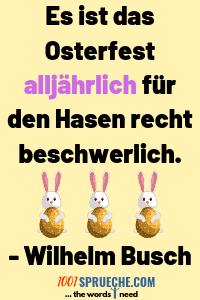 Zitate zu Ostern